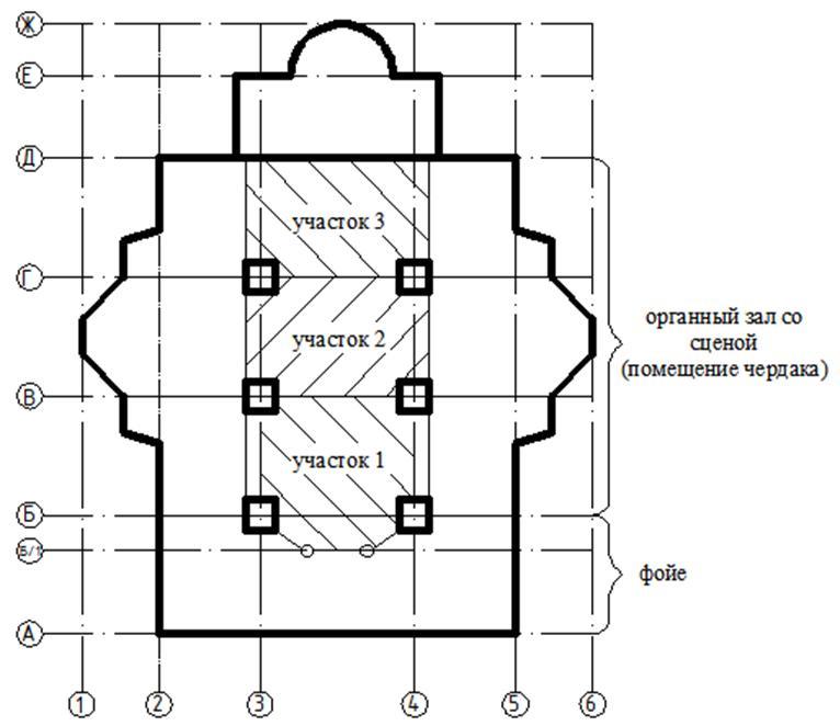Схема деления органного зала и
