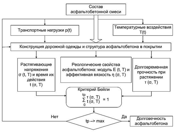 Схема котла нр18