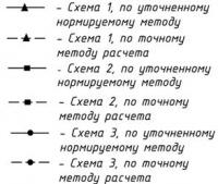 Шилов_3_5