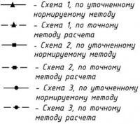 шилов_4_5